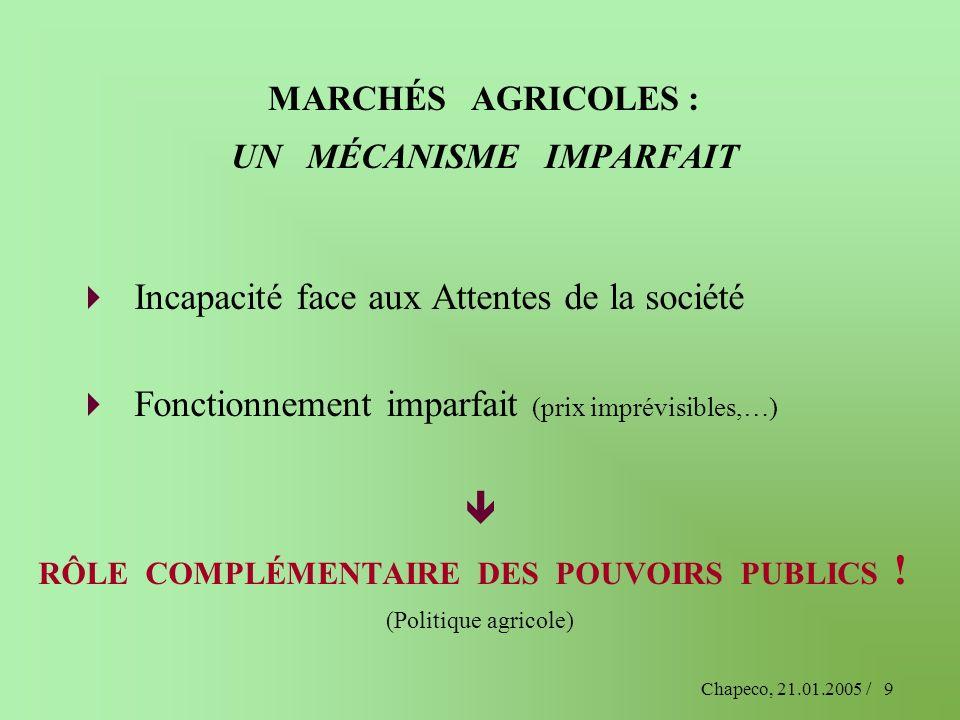 Chapeco, 21.01.2005 /9 MARCHÉS AGRICOLES : UN MÉCANISME IMPARFAIT Incapacité face aux Attentes de la société Fonctionnement imparfait (prix imprévisib