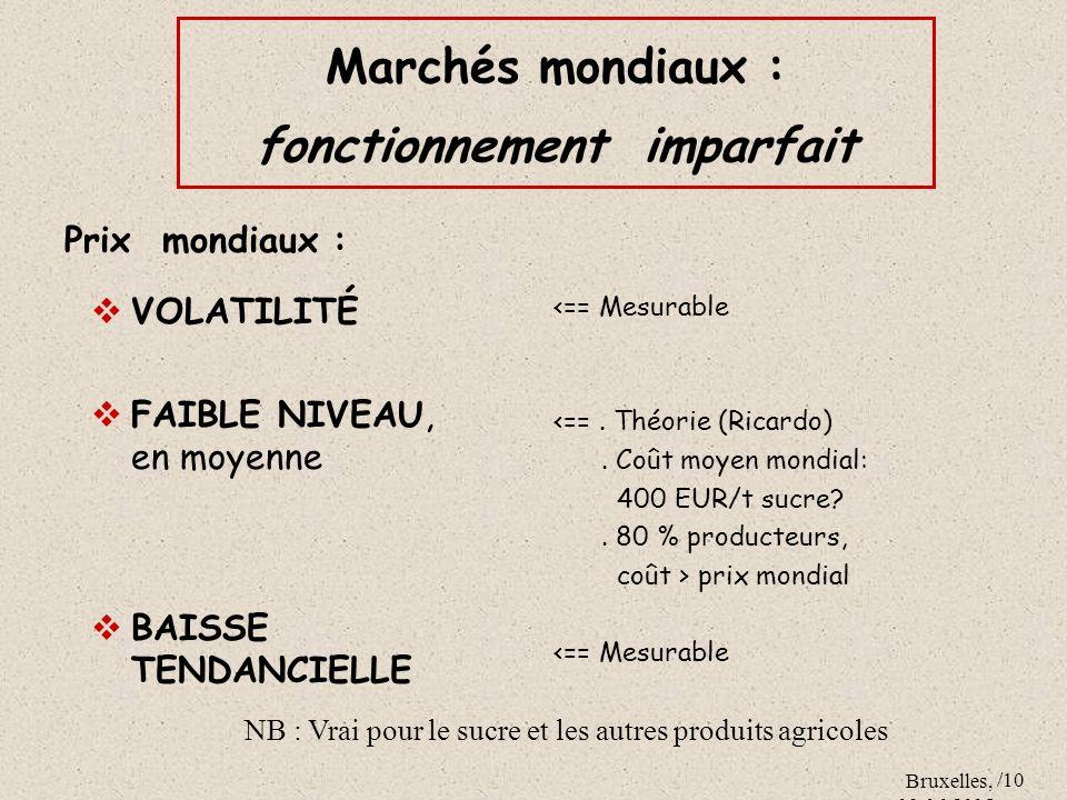 Bruxelles, 09.06.2005 /10 Marchés mondiaux : fonctionnement imparfait VOLATILITÉ FAIBLE NIVEAU, en moyenne BAISSE TENDANCIELLE <== Mesurable <==. Théo