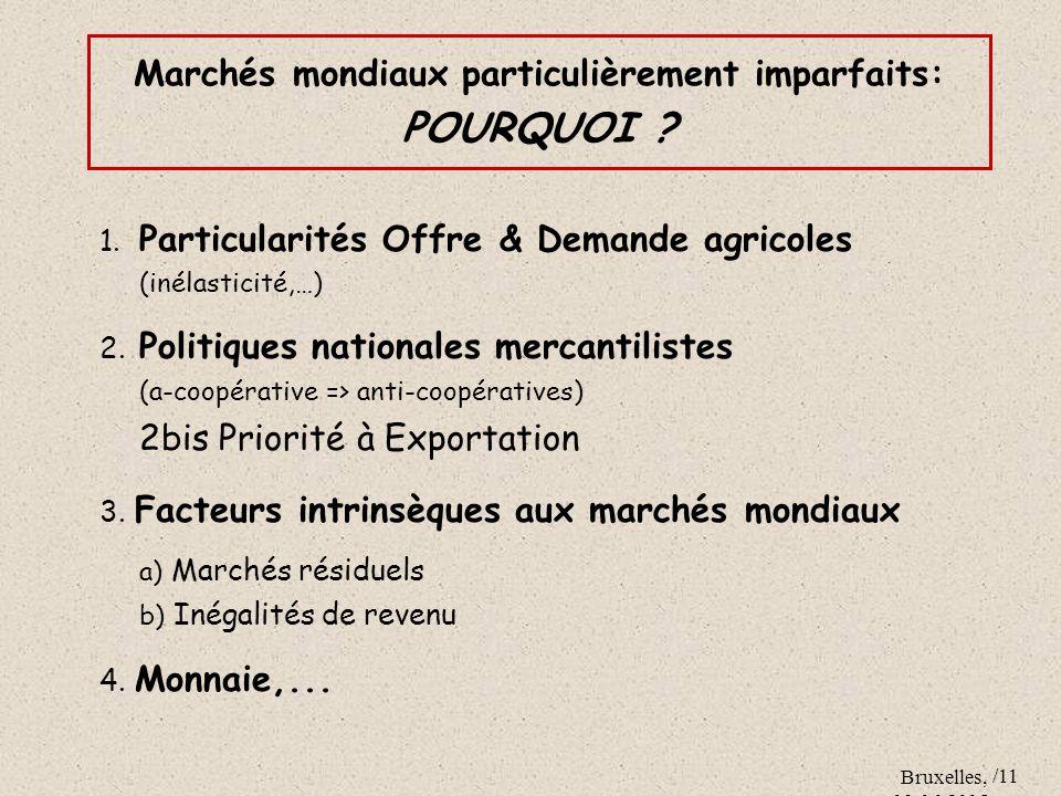 Bruxelles, 09.06.2005 /11 Marchés mondiaux particulièrement imparfaits: POURQUOI ? 1. Particularités Offre & Demande agricoles (inélasticité,…) 2. Pol