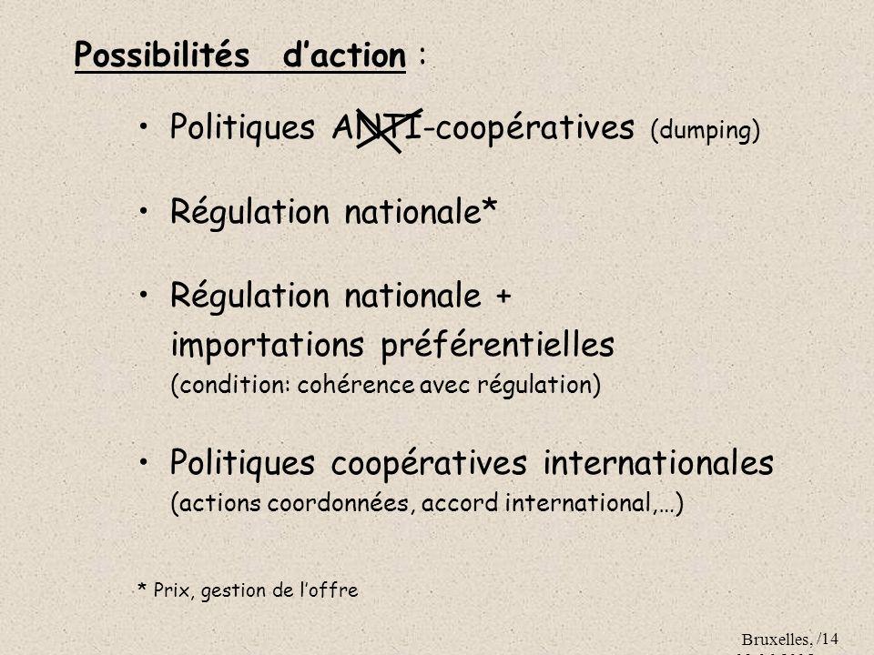 Bruxelles, 09.06.2005 /14 Possibilités daction : Politiques ANTI-coopératives (dumping) Régulation nationale* Régulation nationale + importations préf