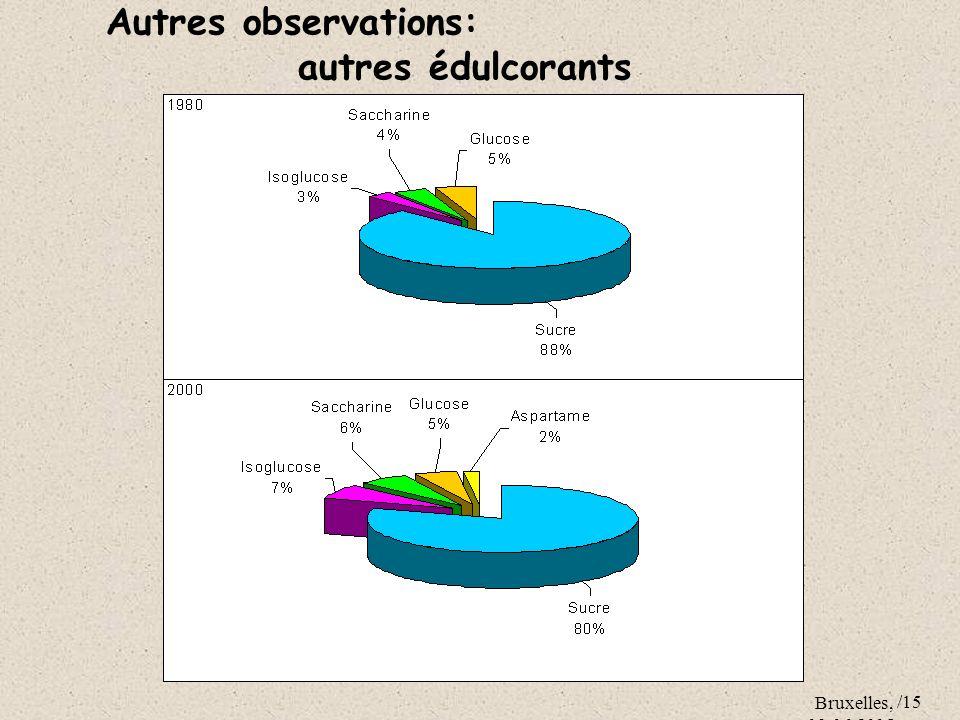 Bruxelles, 09.06.2005 /15 Autres observations: autres édulcorants