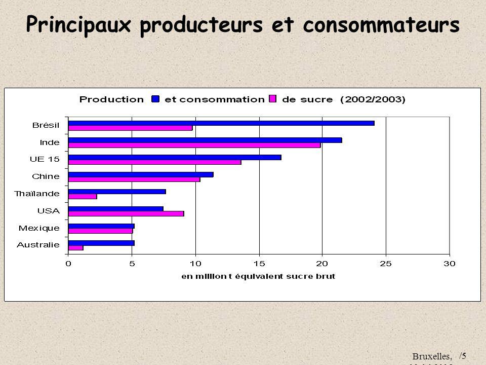 Bruxelles, 09.06.2005 /5 Principaux producteurs et consommateurs