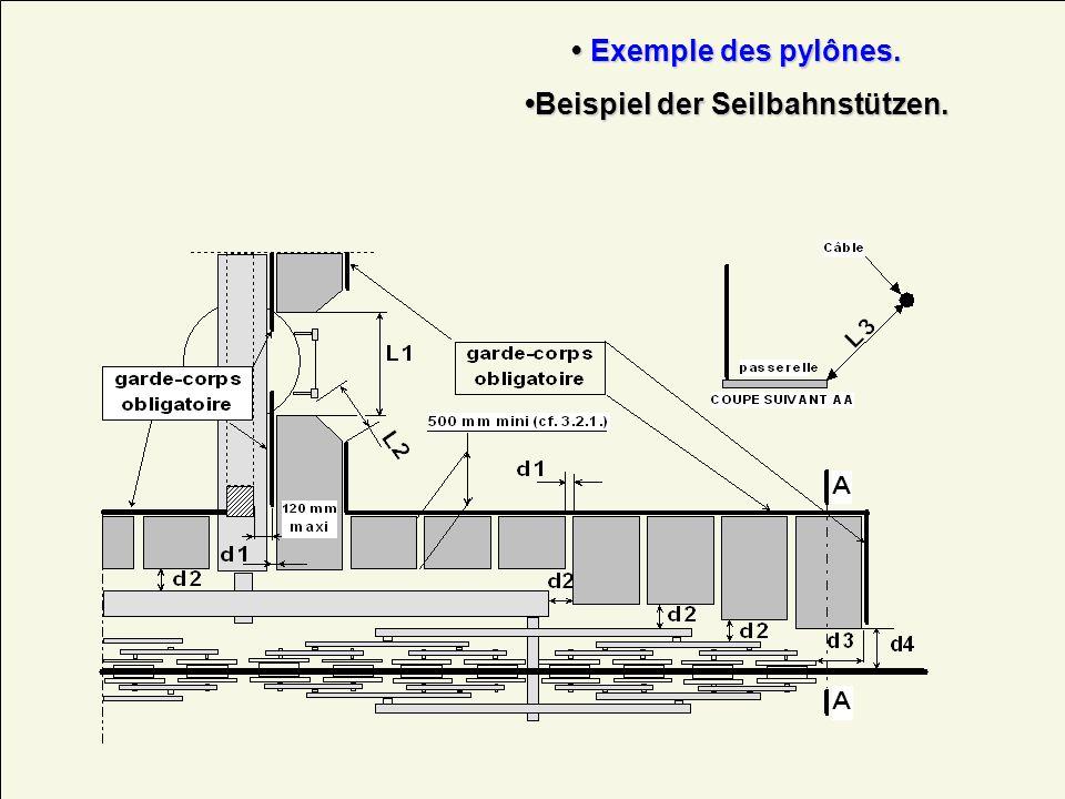 Exemple des pylônes. Exemple des pylônes. Beispiel der Seilbahnstützen.