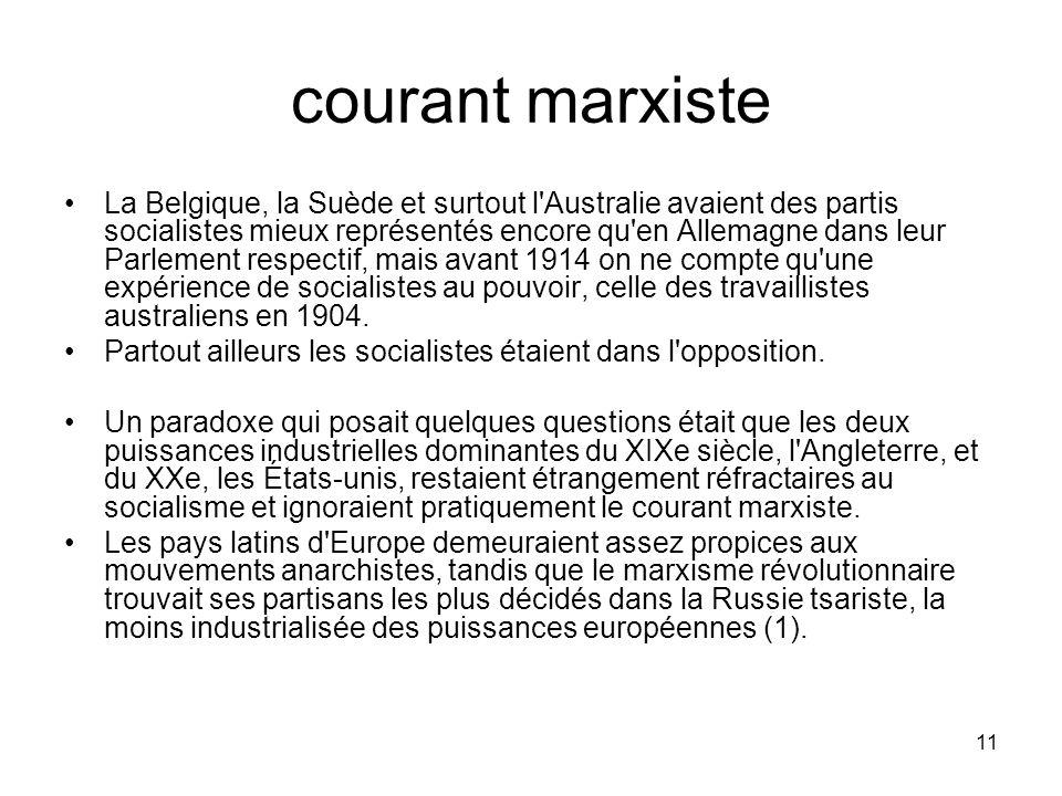 11 courant marxiste La Belgique, la Suède et surtout l'Australie avaient des partis socialistes mieux représentés encore qu'en Allemagne dans leur Par