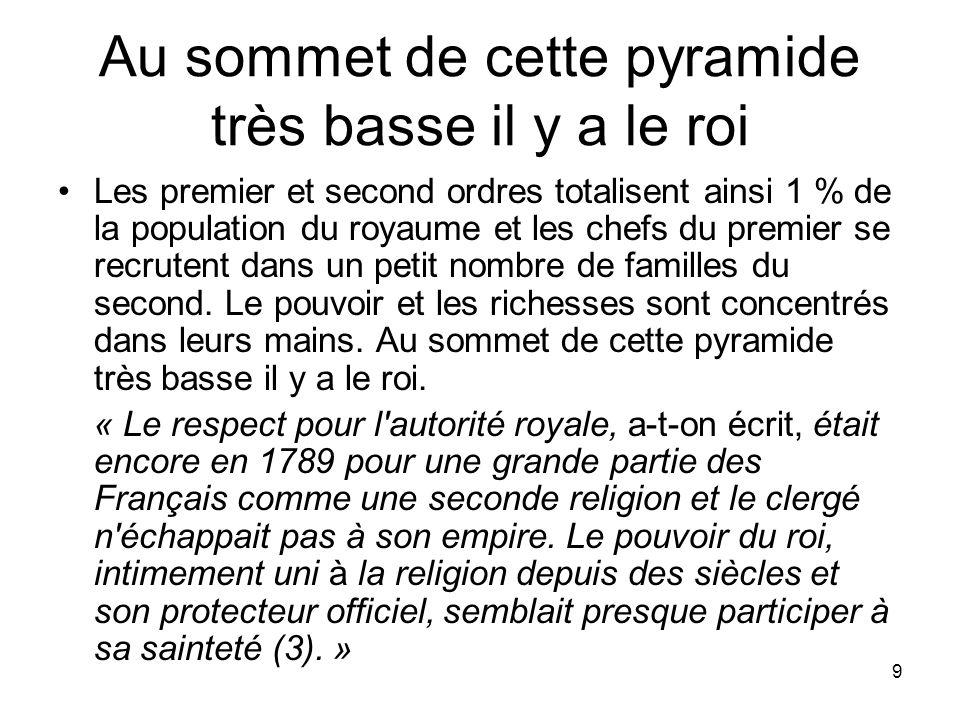 9 Au sommet de cette pyramide très basse il y a le roi Les premier et second ordres totalisent ainsi 1 % de la population du royaume et les chefs du p