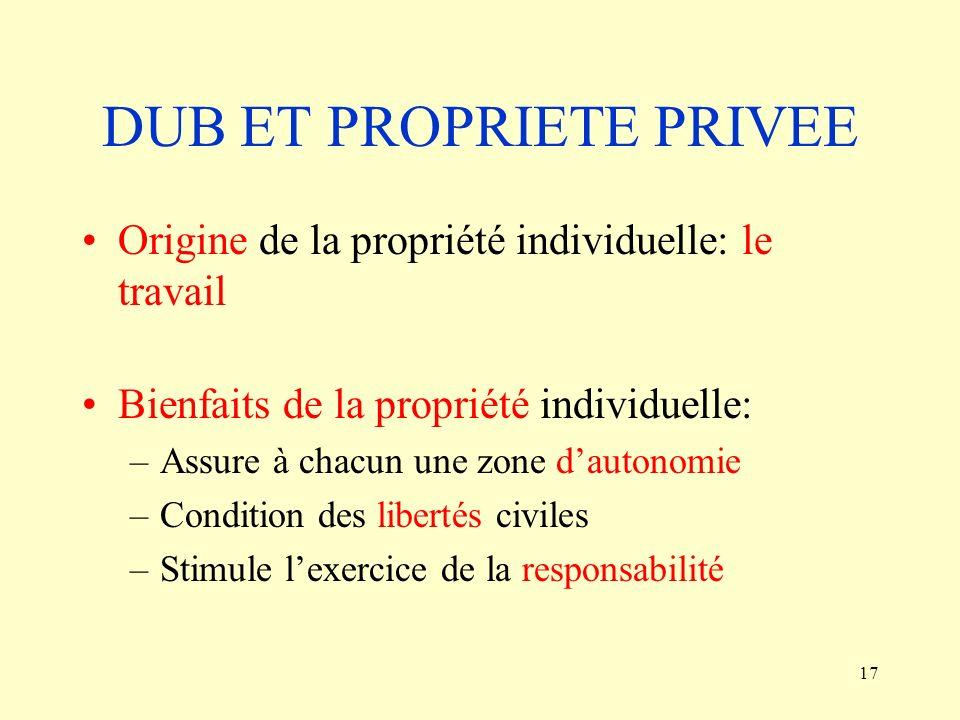17 DUB ET PROPRIETE PRIVEE Origine de la propriété individuelle: le travail Bienfaits de la propriété individuelle: –Assure à chacun une zone dautonom