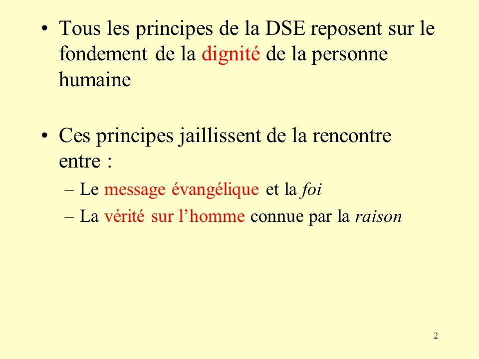 2 Tous les principes de la DSE reposent sur le fondement de la dignité de la personne humaine Ces principes jaillissent de la rencontre entre : –Le me
