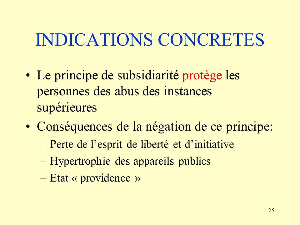 25 INDICATIONS CONCRETES Le principe de subsidiarité protège les personnes des abus des instances supérieures Conséquences de la négation de ce princi