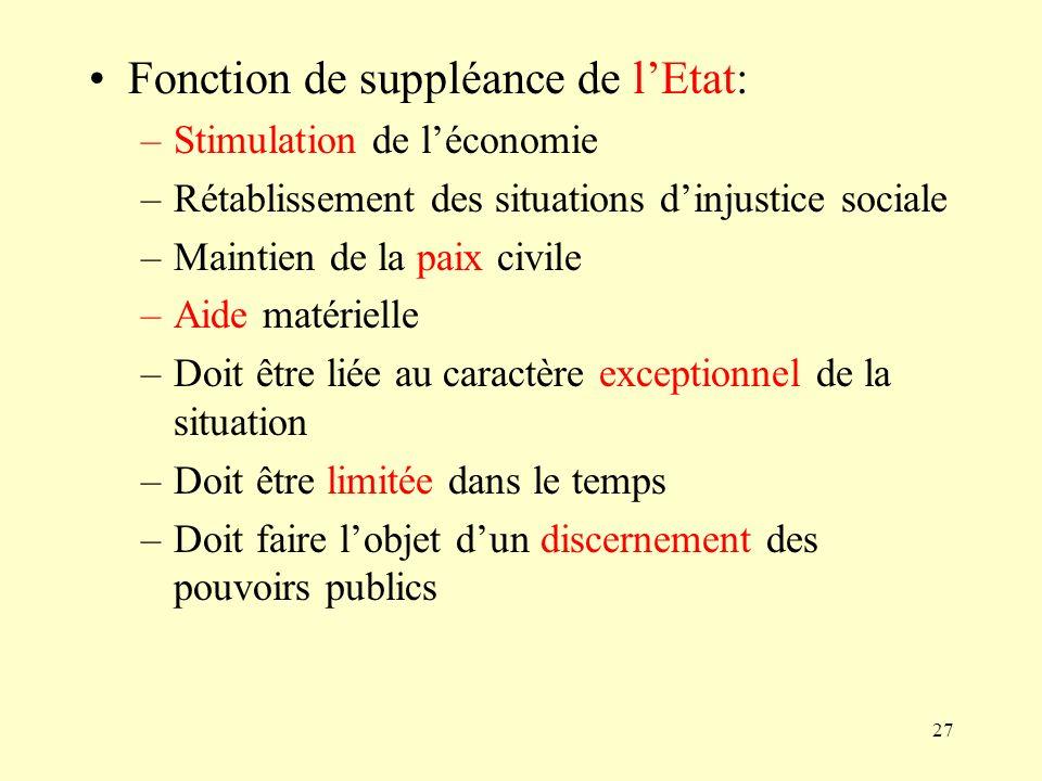 27 Fonction de suppléance de lEtat: –Stimulation de léconomie –Rétablissement des situations dinjustice sociale –Maintien de la paix civile –Aide maté