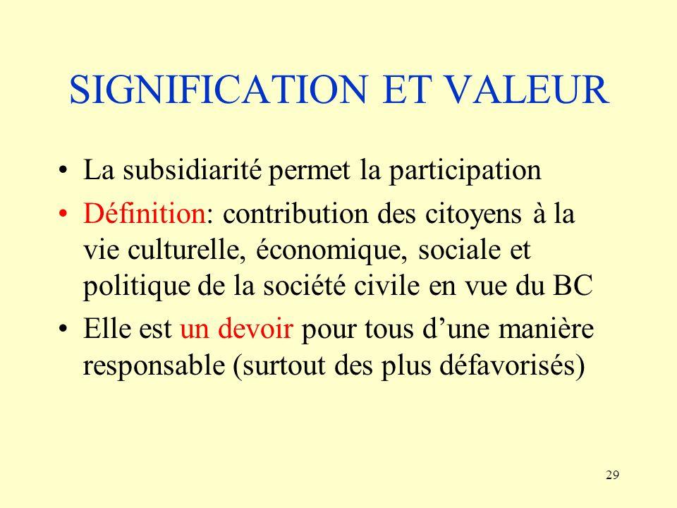 29 SIGNIFICATION ET VALEUR La subsidiarité permet la participation Définition: contribution des citoyens à la vie culturelle, économique, sociale et p