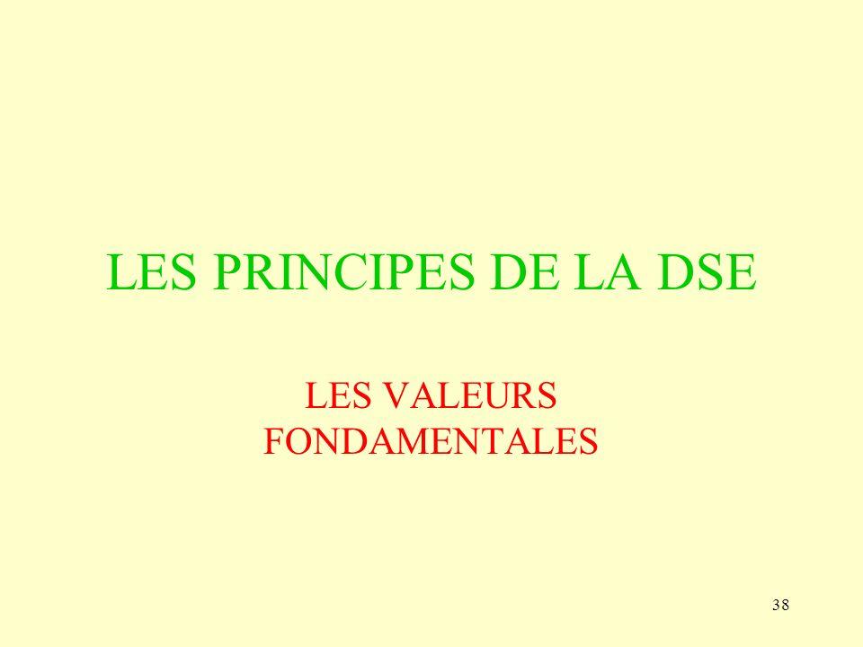 38 LES PRINCIPES DE LA DSE LES VALEURS FONDAMENTALES