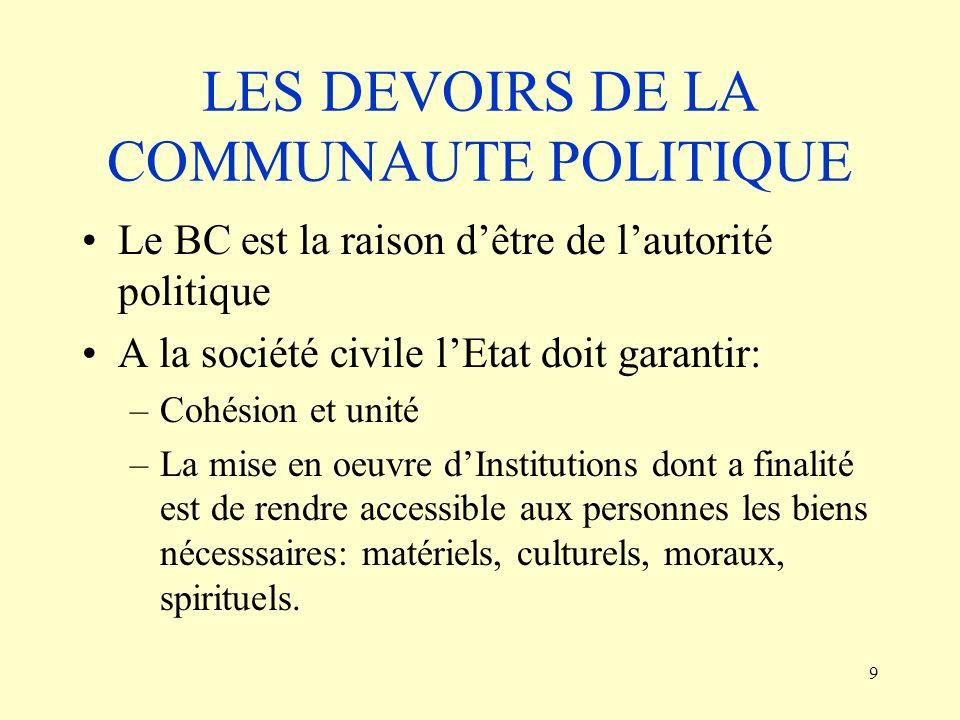 9 LES DEVOIRS DE LA COMMUNAUTE POLITIQUE Le BC est la raison dêtre de lautorité politique A la société civile lEtat doit garantir: –Cohésion et unité