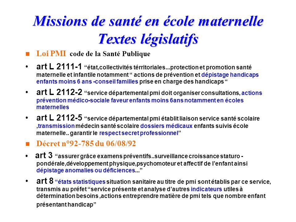 Rôle du médecin de pmi dans le dépistage des troubles dapprentissages dès lécole maternelle Resodys D.U. cours du 16 juin 2006 Marie-Dominique LEONARD