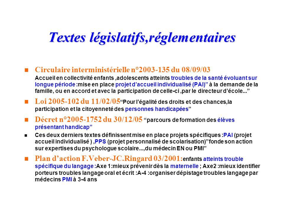 Missions de santé en école maternelle Textes législatifs Loi PMI code de la Santé Publique art L 2111-1 état,collectivités térritoriales...protection