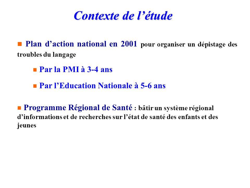 Plan daction national en 2001 pour organiser un dépistage des troubles du langage Par la PMI à 3-4 ans Par lEducation Nationale à 5-6 ans Programme Régional de Santé : bâtir un système régional dinformations et de recherches sur létat de santé des enfants et des jeunes Contexte de létude
