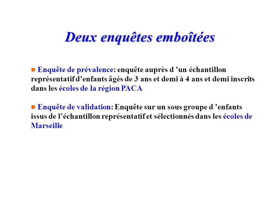 Examen du langage Niveau informatif Niveau syntaxique -déterminants -verbes conjugués -structure des phrases Niveau informatif Niveau syntaxique -déterminants -verbes conjugués -structure des phrases -chaise -cheval -chat -manger -boire -chaise -cheval -chat -manger -boire -pomme -banane Score expression linguistique /15 Phonétique /16 /13/3