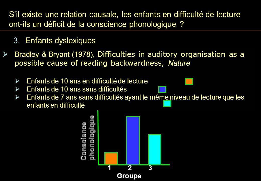 3.Enfants dyslexiques Sil existe une relation causale, les enfants en difficulté de lecture ont-ils un déficit de la conscience phonologique .