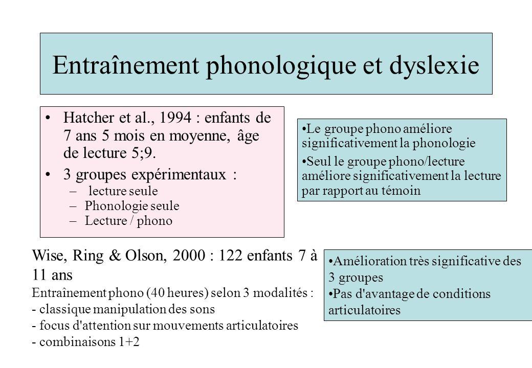 Entraînement phonologique et dyslexie Hatcher et al., 1994 : enfants de 7 ans 5 mois en moyenne, âge de lecture 5;9.