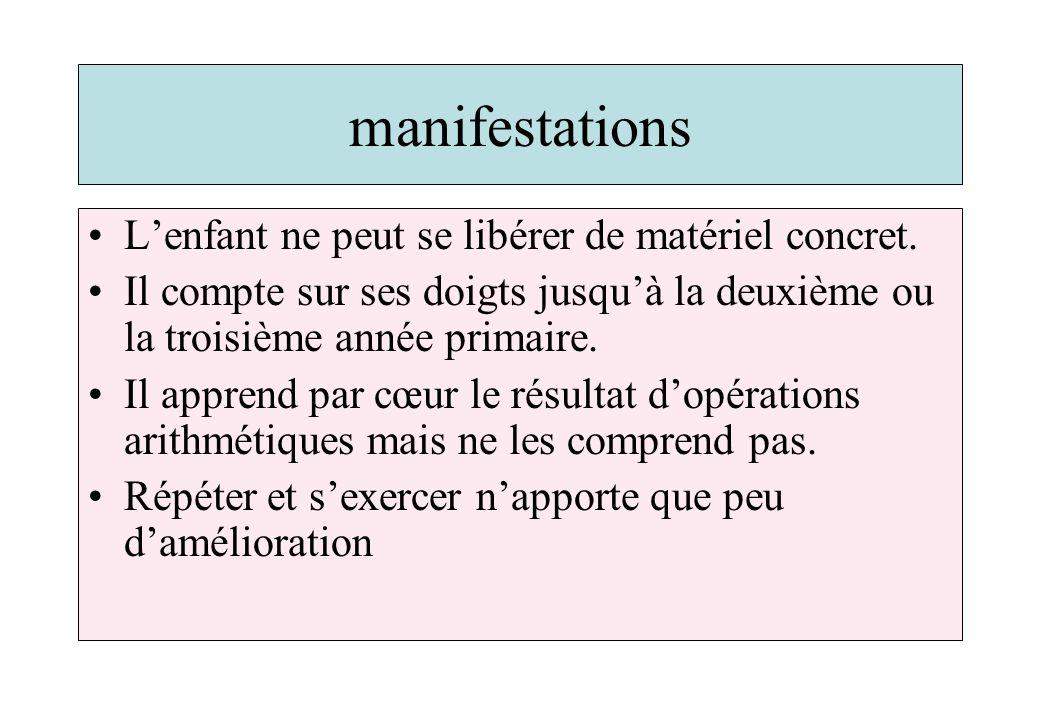 manifestations Lenfant ne peut se libérer de matériel concret.
