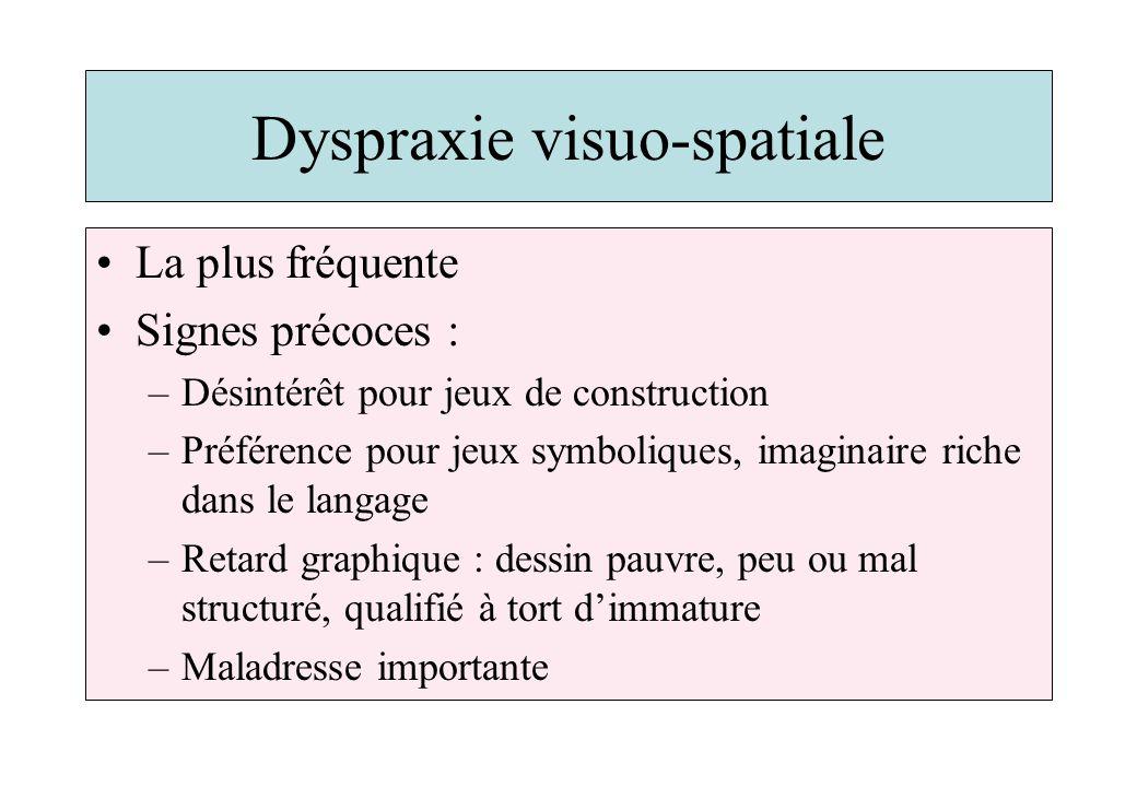 Dyspraxie visuo-spatiale La plus fréquente Signes précoces : –Désintérêt pour jeux de construction –Préférence pour jeux symboliques, imaginaire riche