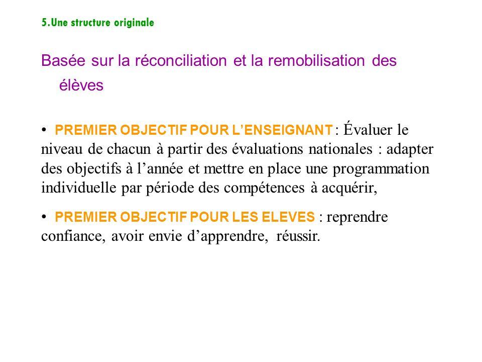 5.Une structure originale Basée sur la réconciliation et la remobilisation des élèves PREMIER OBJECTIF POUR LENSEIGNANT : Évaluer le niveau de chacun