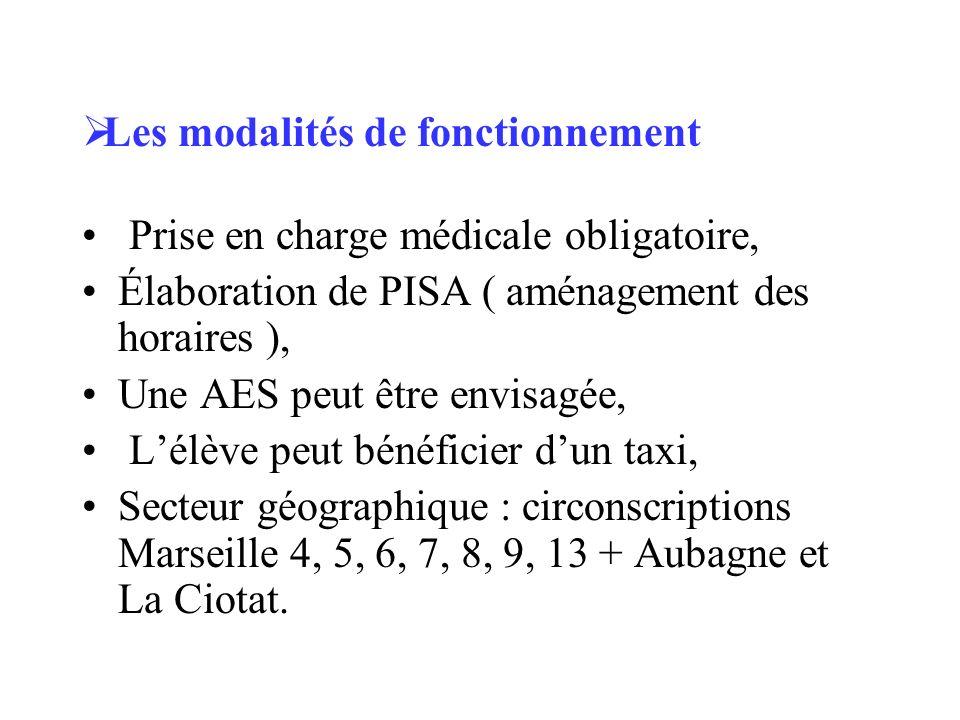 Les modalités de fonctionnement Prise en charge médicale obligatoire, Élaboration de PISA ( aménagement des horaires ), Une AES peut être envisagée, L
