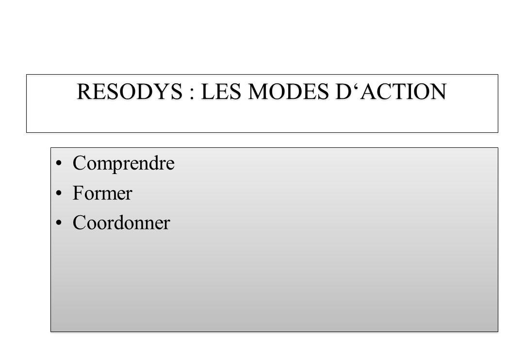 RESODYS : LES MODES DACTION Comprendre Former Coordonner Comprendre Former Coordonner