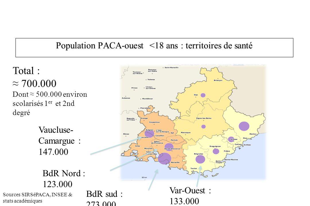 Population PACA-ouest <18 ans : territoires de santé Var-Ouest : 133.000 BdR sud : 273.000 BdR Nord : 123.000 Vaucluse- Camargue : 147.000 Total : 700