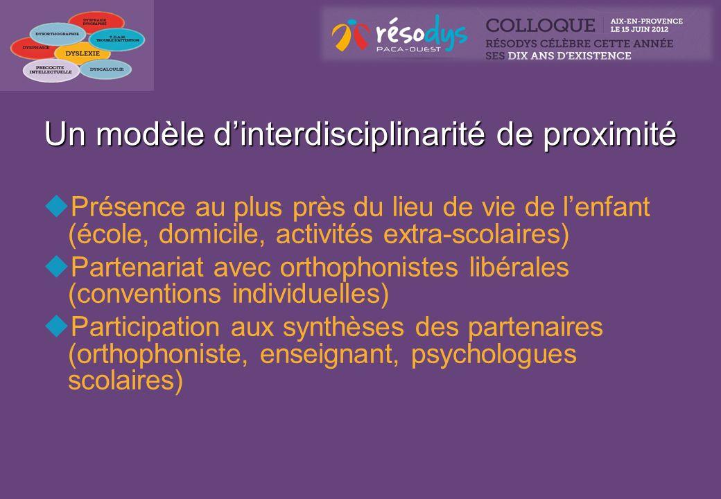 Un modèle dinterdisciplinarité de proximité Présence au plus près du lieu de vie de lenfant (école, domicile, activités extra-scolaires) Partenariat a