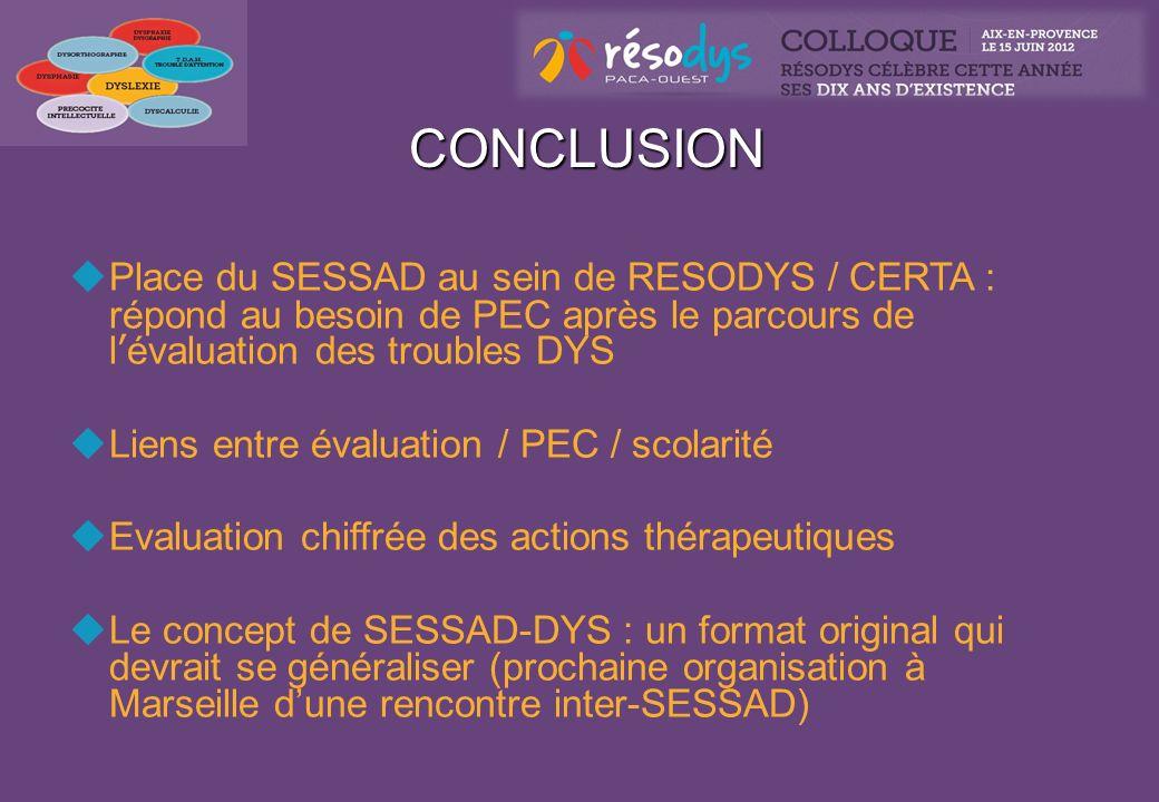 CONCLUSION CONCLUSION Place du SESSAD au sein de RESODYS / CERTA : répond au besoin de PEC après le parcours de lévaluation des troubles DYS Liens ent