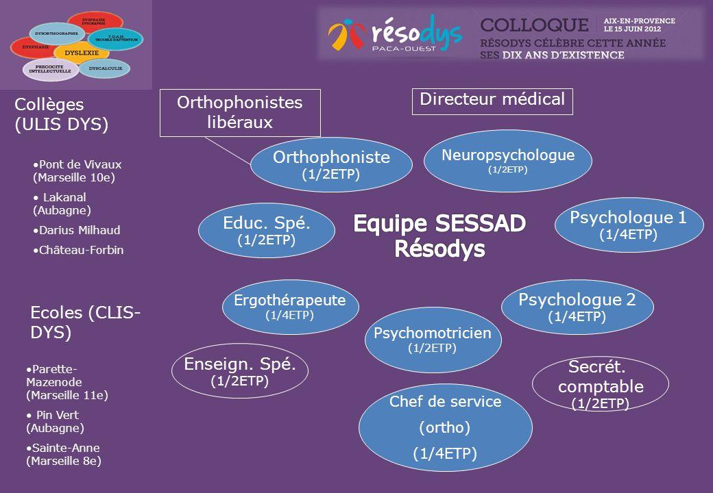 Orthophoniste (1/2ETP) Neuropsychologue (1/2ETP) Psychologue 1 (1/4ETP) Psychologue 2 (1/4ETP) Psychomotricien (1/2ETP) Ergothérapeute (1/4ETP) Educ.