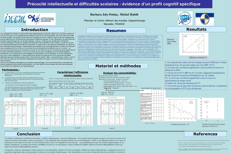 Précocité intellectuelle et difficultés scolaires : évidence dun profil cognitif spécifique Barbara Joly-Pottuz, Michel Habib Résodys et Centre référe