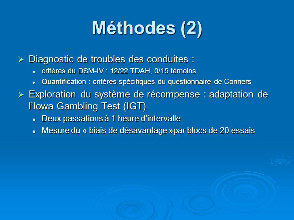 Méthode (1) 1- sélection : 1- sélection : 22 enfants diagnostiqués TDAH dans une série de consultations pour troubles dapprentissage ( 19 M, 7;9 à 14;