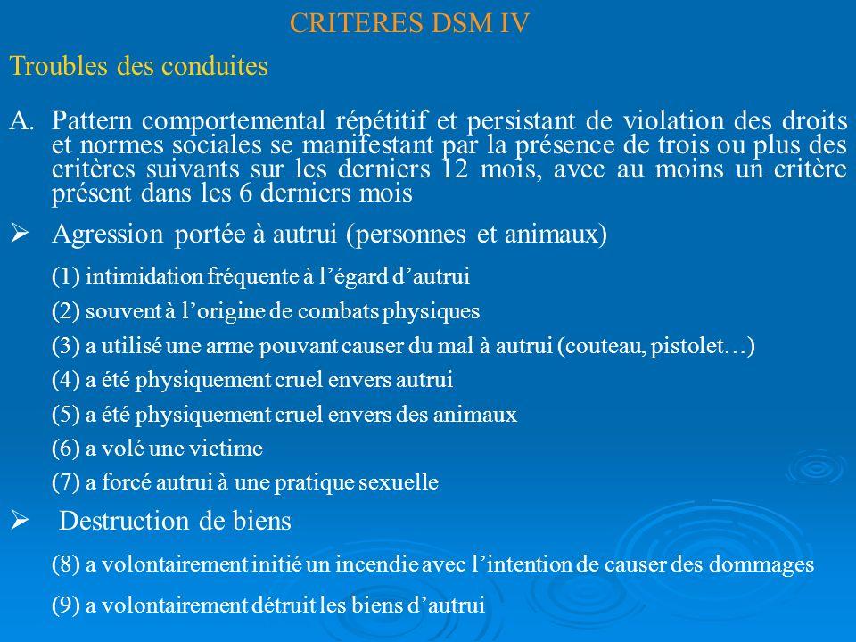 CRITERES DSM IV Personnalité Anti-Sociale A.Violation des règles depuis lâge de 15 ans (3 au moins des critères suivants) (1) incapacité à se conforme