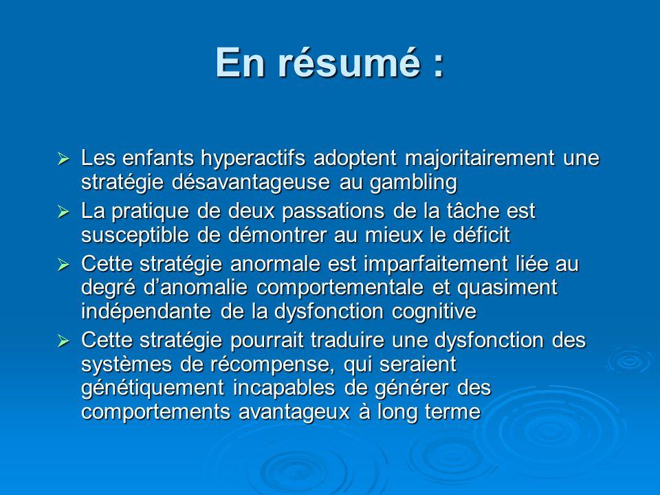 Conclusions Les enfants TDAH ont des caractéristiques communes avec les troubles des conduites et la psychopathie de ladulte Les enfants TDAH ont des
