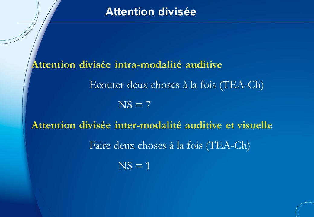 = le sujet doit effectuer deux tâches distinctes ou traiter deux types de stimuli différents en même temps Attention divisée intra-modalité visuelle :