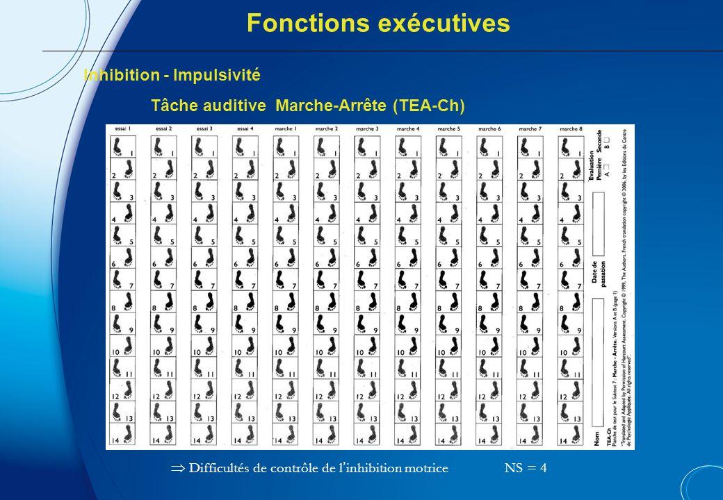 Fléxibilité visuelle Mondes contraires (TEA-Ch) Fonctions exécutives