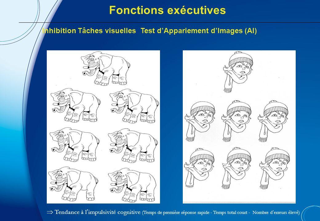 Inhibition - Impulsivité Tâche auditive Marche-Arrête (TEA-Ch) Difficultés de contrôle de linhibition motriceNS = 4 Fonctions exécutives