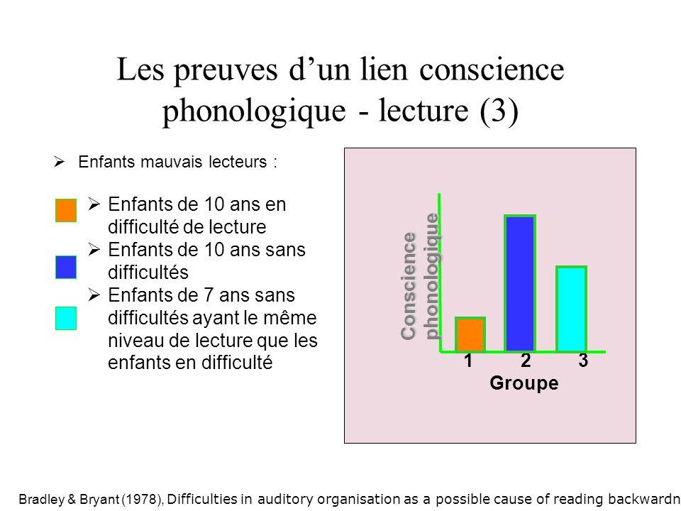 . A V T S R Réponse Report Global Epreuve visuo-attentionnelle (S. Valdois)