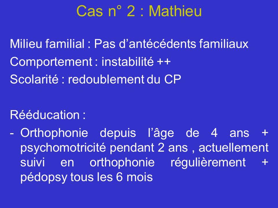 Cas n° 2 : Mathieu Milieu familial : Pas dantécédents familiaux Comportement : instabilité ++ Scolarité : redoublement du CP Rééducation : -Orthophoni