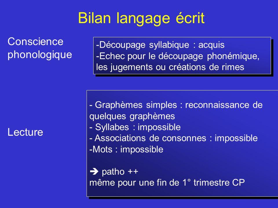 Bilan langage écrit Conscience phonologique Lecture - Graphèmes simples : reconnaissance de quelques graphèmes - Syllabes : impossible - Associations