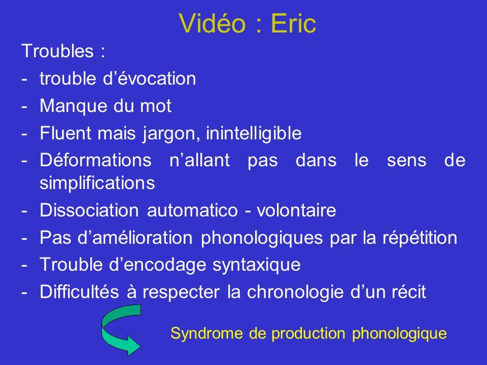 Vidéo : Eric Troubles : -trouble dévocation -Manque du mot -Fluent mais jargon, inintelligible -Déformations nallant pas dans le sens de simplificatio