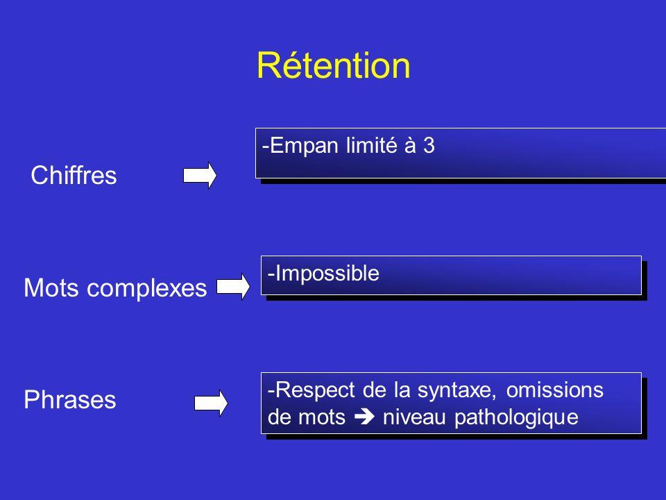 Rétention Chiffres Mots complexes Phrases -Impossible -Empan limité à 3 -Respect de la syntaxe, omissions de mots niveau pathologique
