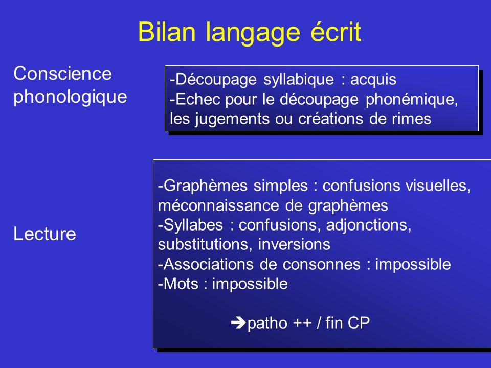 Bilan langage écrit Conscience phonologique Lecture -Graphèmes simples : confusions visuelles, méconnaissance de graphèmes -Syllabes : confusions, adj