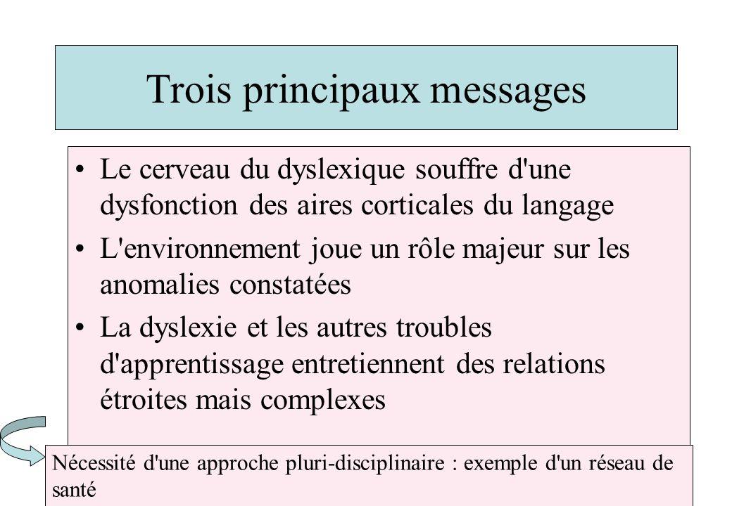 Trois principaux messages Le cerveau du dyslexique souffre d'une dysfonction des aires corticales du langage L'environnement joue un rôle majeur sur l