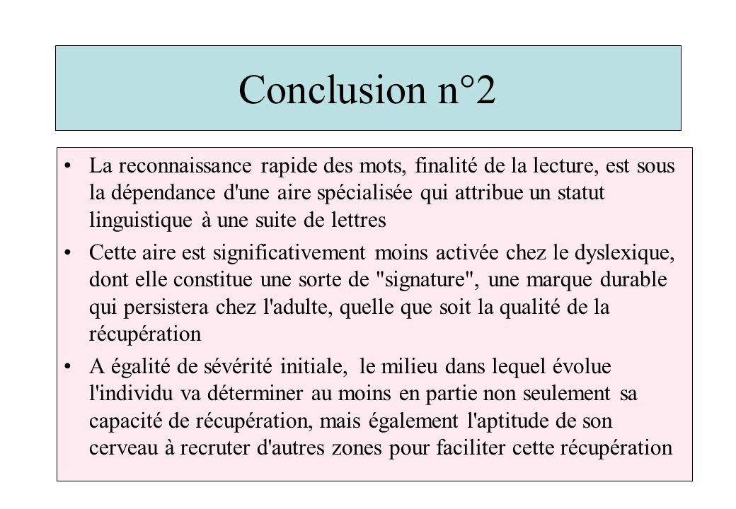 Conclusion n°2 La reconnaissance rapide des mots, finalité de la lecture, est sous la dépendance d'une aire spécialisée qui attribue un statut linguis