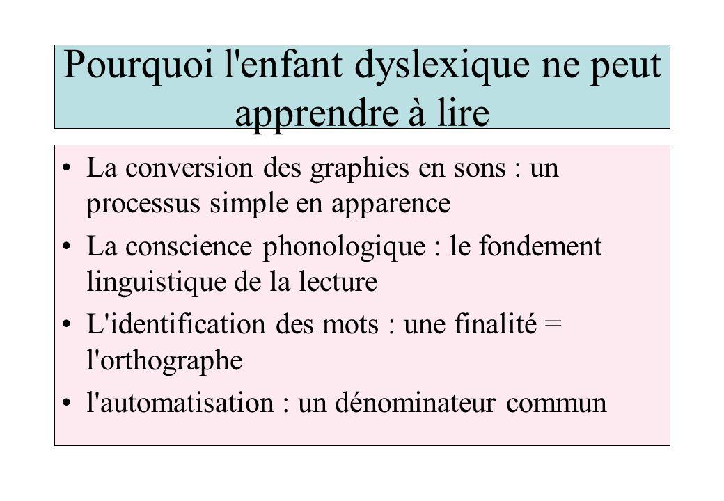 Pourquoi l'enfant dyslexique ne peut apprendre à lire La conversion des graphies en sons : un processus simple en apparence La conscience phonologique