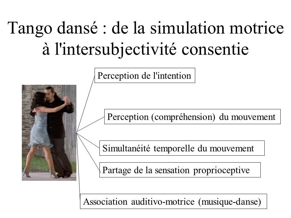Tango dansé : de la simulation motrice à l'intersubjectivité consentie Perception de l'intention Perception (compréhension) du mouvement Partage de la
