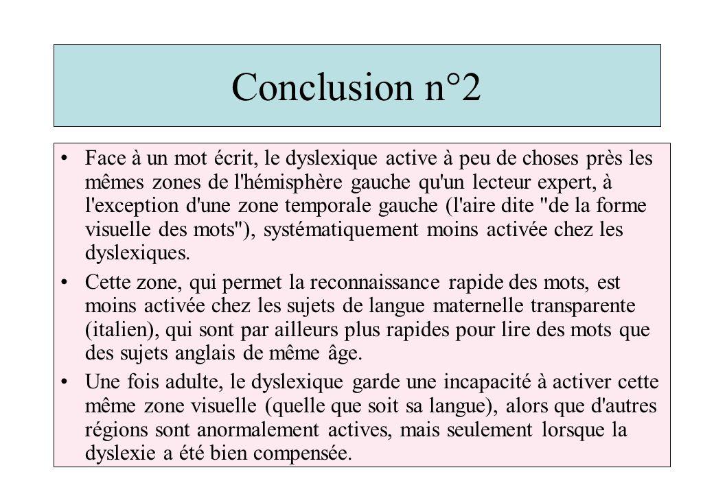 Conclusion n°2 Face à un mot écrit, le dyslexique active à peu de choses près les mêmes zones de l'hémisphère gauche qu'un lecteur expert, à l'excepti