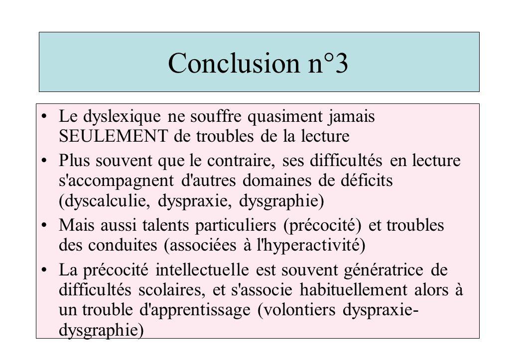 Conclusion n°3 Le dyslexique ne souffre quasiment jamais SEULEMENT de troubles de la lecture Plus souvent que le contraire, ses difficultés en lecture